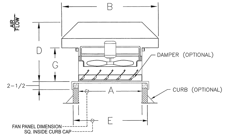Model 1900 cvmin