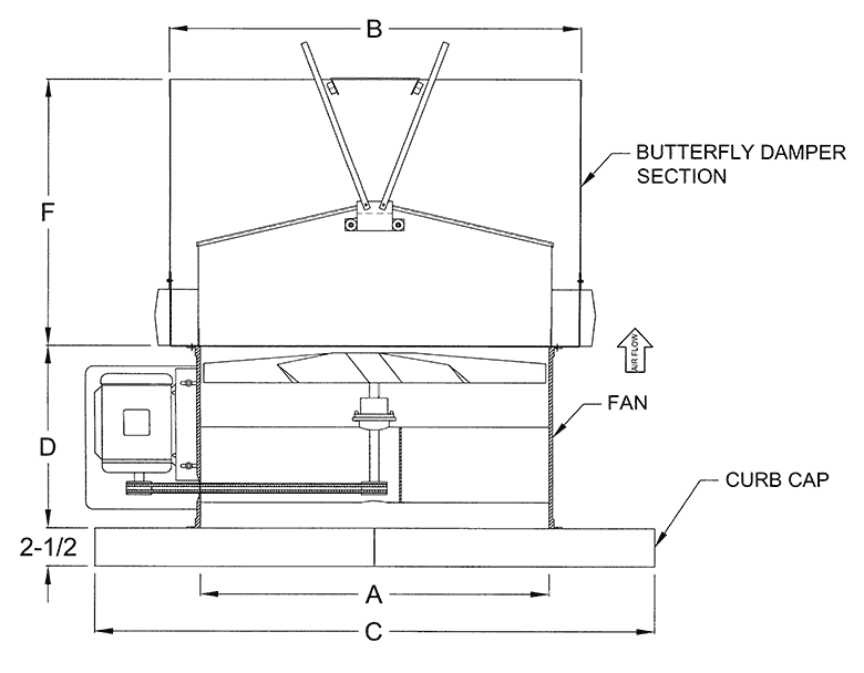 Model BRV cvmin