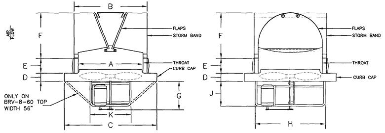 Model BRV8 cvmin