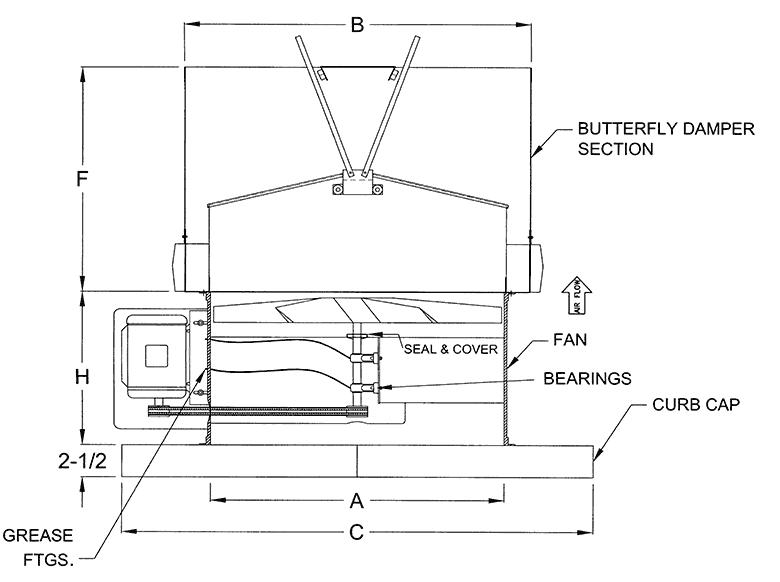 Model BRVCS cvmin