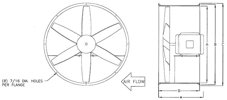 Model DF cvmin