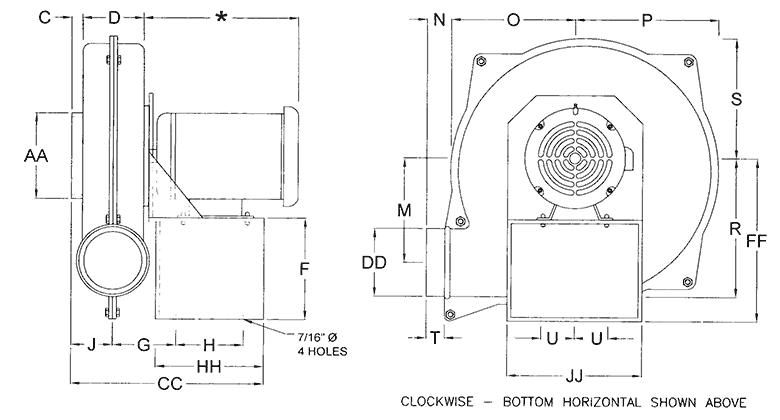 Model HADP cvmin 1